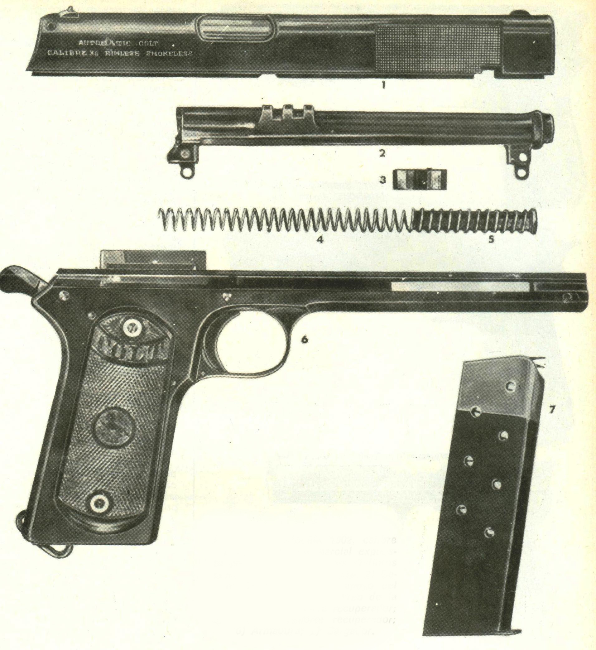 Pistola colt 1911 histria e desenvolvimento rev 1 armas on line acima desmontagem parcial da colt military modelo 1902 em calibre 38 acp com as seguintes peas 1 ferrolho 2 cano com duas bielas fandeluxe Choice Image