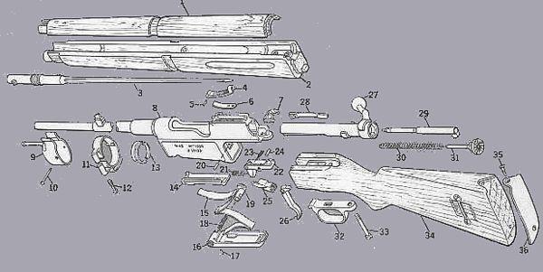 1288255256 Armas On-Line