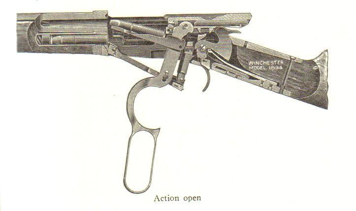 Model 94 Open