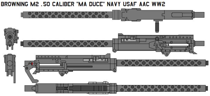 m2__50_caliber_ma_duce_navy_by_bagera3005-d3cfrrh