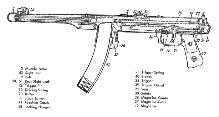 PPS-43_section