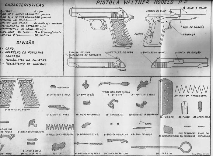 manual-walter-pp14